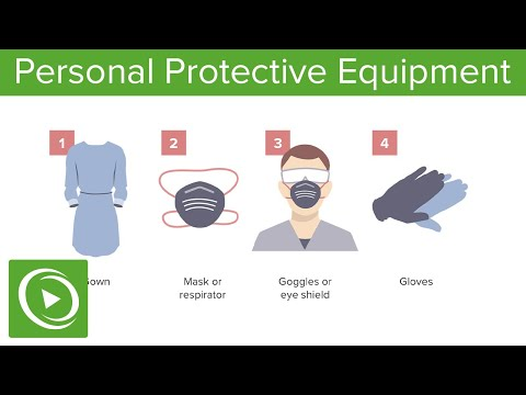 COVID-19: Personal Protective Equipment Function And Usage | Lecturio