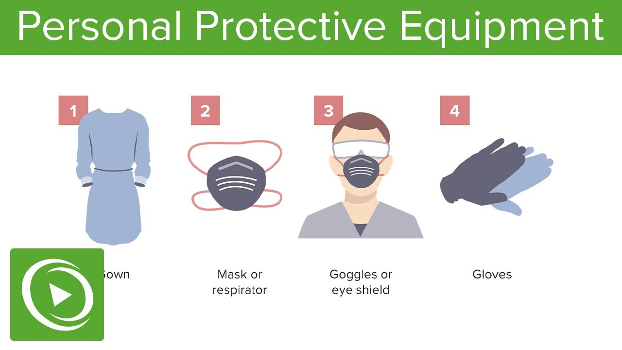 COVID-19: Personal Protective Equipment Function and Usage | Lecturio -  YouTube