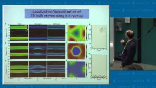 IAS Asia Pacific Workshop on Condensed Matter Physics : Prof Naoto Nagaosa (15 Dec 2012)