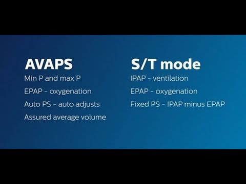 When To Use AVAPS Mode In Noninvasive Ventilation