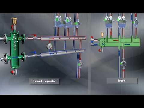 Работа гидрострелки с коллектором и насосами