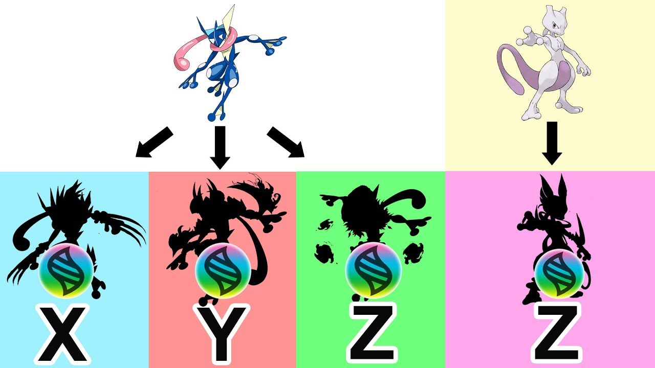 Future pokemon mega evolutions mega greninja x y z - Pokemon mega evolution y ...