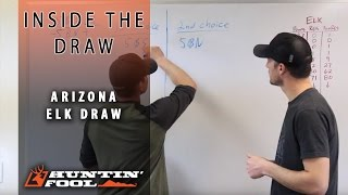 Understanding the Arizona Elk Draw | Inside Huntin' Fool