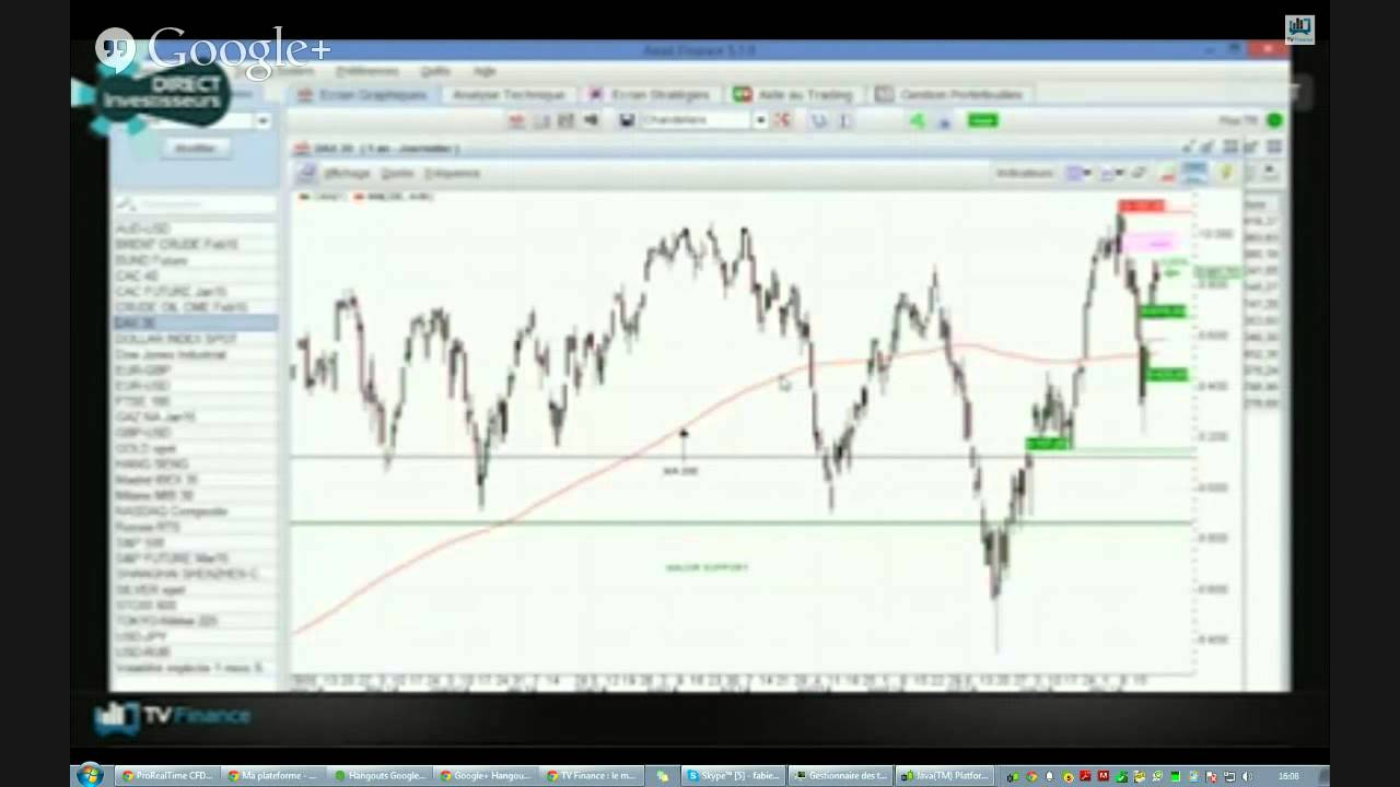 Forexpros futures cac 40