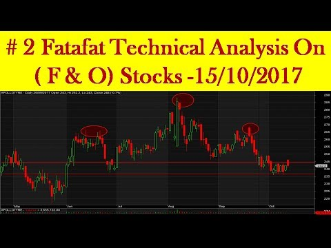 # 2 Fatafat Technical Analysis On  ( F & O) Stocks -15/10/2017