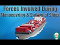 Forces Involved During Manoeuvring and Sailing of Ships