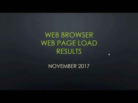 Web Browser Page load speed test November 2017 Opera Firefox Chrome Edge