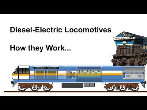 How a Diesel Electric locomotive works?
