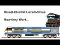 How a Diesel Electric locomotive works?