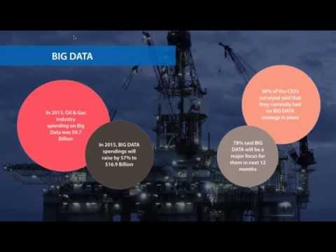 Mobility in Oil and Gas