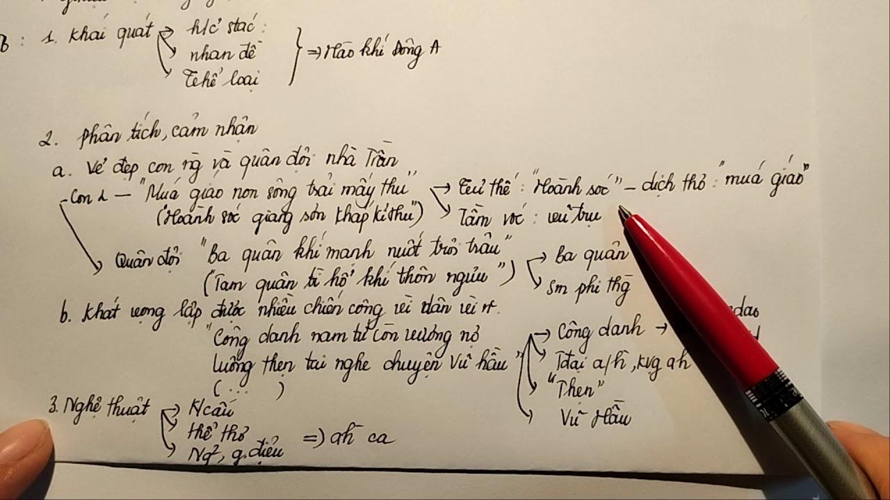 Thuật hoài,(Tỏ lòng), Phạm Ngũ Lão | Bao quát những nội dung liên quan vẻ đẹp của hình tượng trang nam nhi thời trần trong bài thơ tỏ lòng đầy đủ
