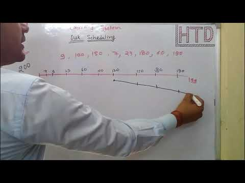 C SCAN Disk scheduling algorithm Operating System in हिंदी