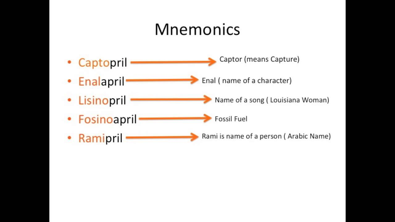 Mnemonics For The Ace Inhibitors Youtube