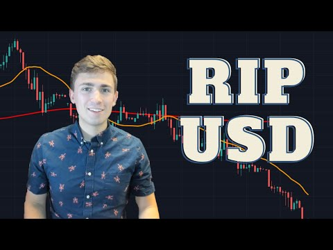 The US Dollar Is Crashing... What's Next? Top Trade Setups & Ideas