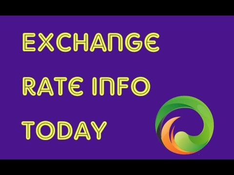 Currency Exchange Rates Today India||Malaysian Ringgit Exchange Rate