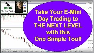 E-mini Futures Trading Basics Using the $TICK Index