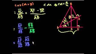 Доказательство тождества cos(a+b)