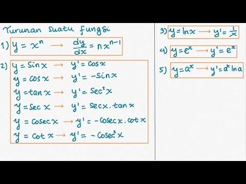 Lim x →2 x 3 ; M202 Kalkulus Rumus Integral Dan Metode Integral Part A Pembuktian Rumus Metode Substitusi Youtube