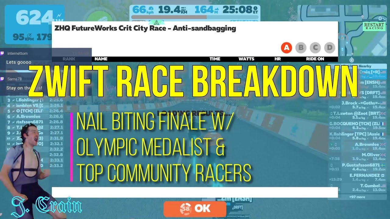 Crit City Race Breakdown w/ a Olympic Medalist Alistair Brownlee & former Zwift National Champ ZIM!