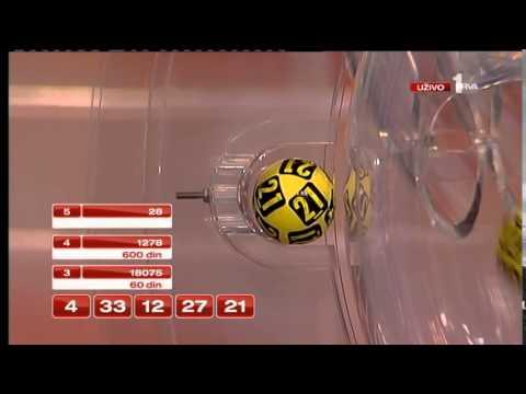 Serbian Lotto Scam (Loto prevara) - 28.07.2015.