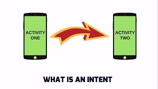 30 .WHAT IS AN INTENT IN ANDROID | EXPLICIT AND IMPLICIT INTENT TUTORIAL