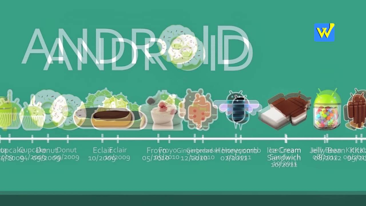 the history of android operating system Google's android operating system is an open-source platform that's currently available on a wide variety of smartphones browse through android ancient history like an archeologist what is google chrome os review of the kobo app for android.