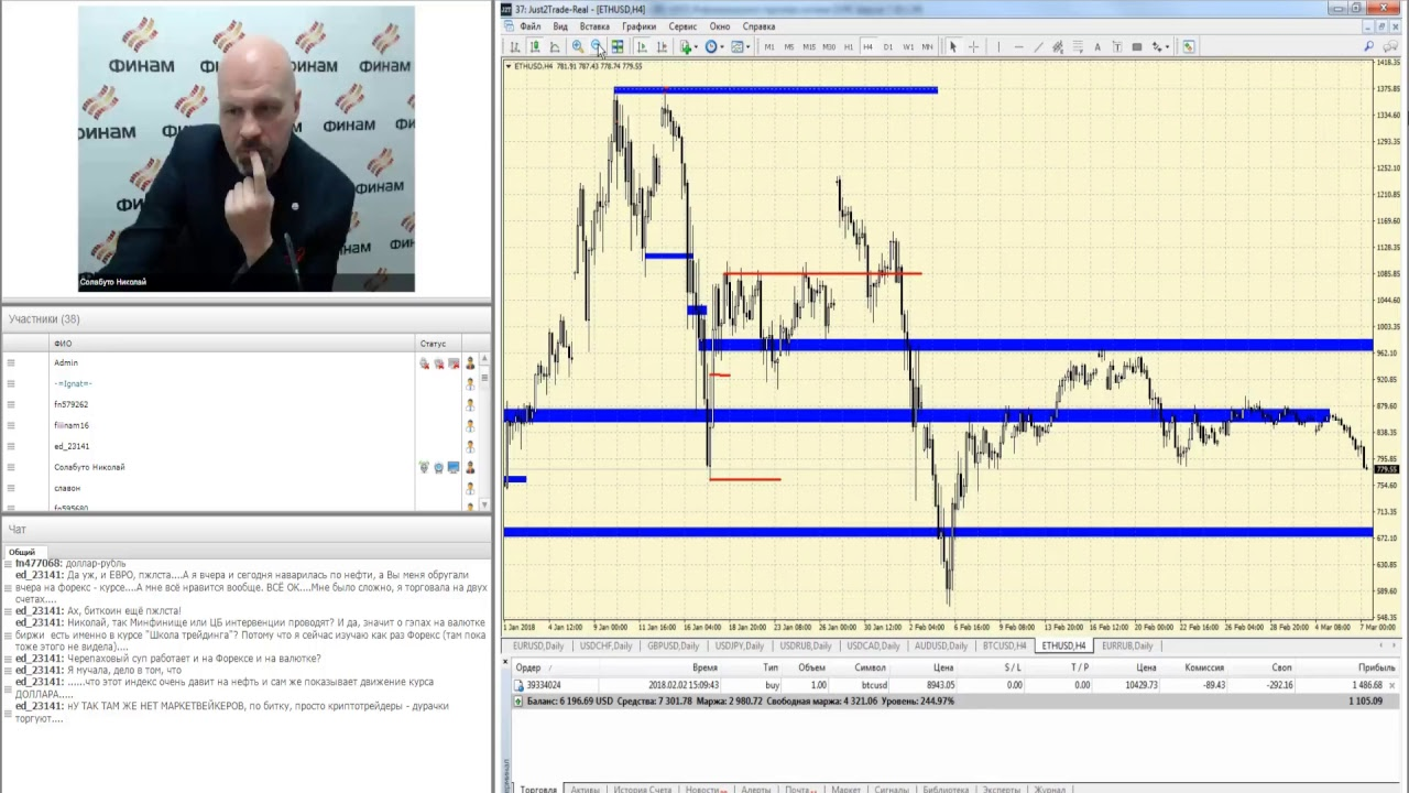 07.03.18г. Валютный рынок. Анализ рыночной ситуации