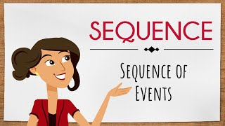 Sequence of Events | English For Kids | Mind Blooming
