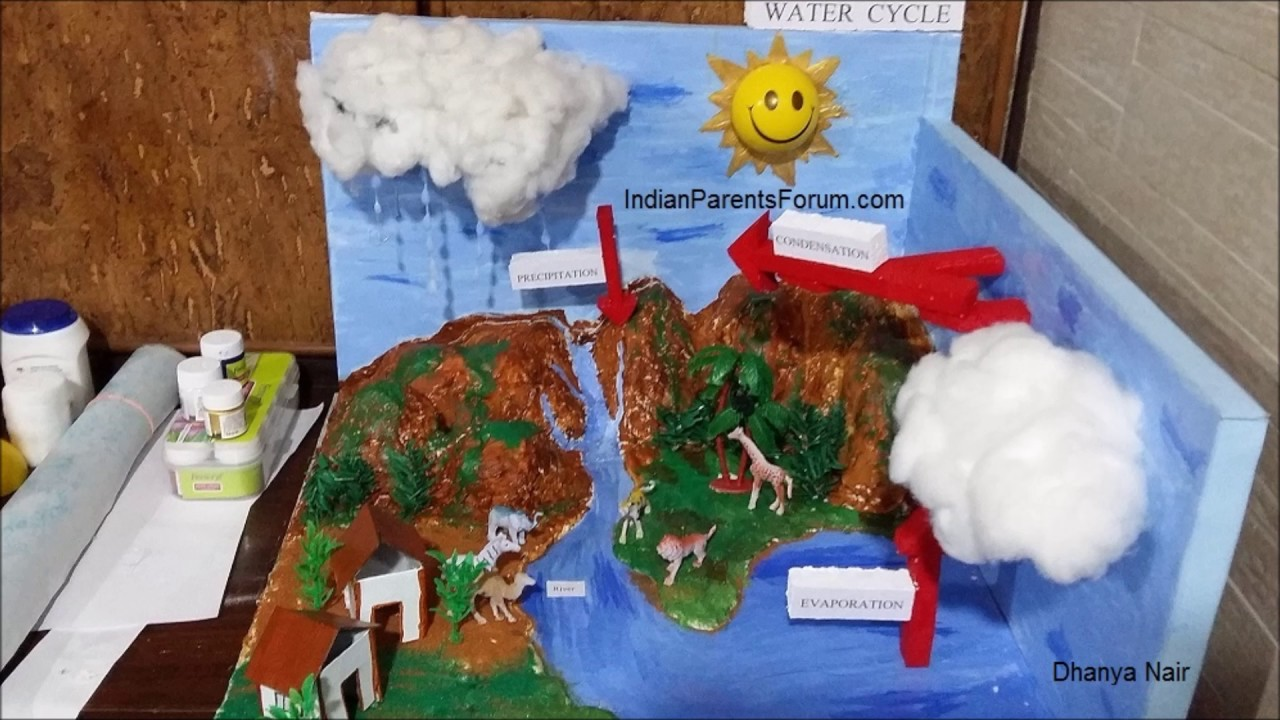 model on water cycle for school projects kids how to make model on water cycle working model [ 1280 x 720 Pixel ]