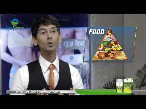 weight-loss-tips-to-lose-fat-by-ryan-fernando,-celebrity-sports-nutritionist-(india)
