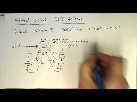 Fixed point IIR filters: introduction (0000)