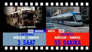 AK Icraatlar - Nerden Nereye 2002-2011