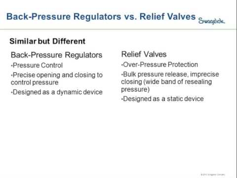 Back Pressure Regulator Questions and Answers