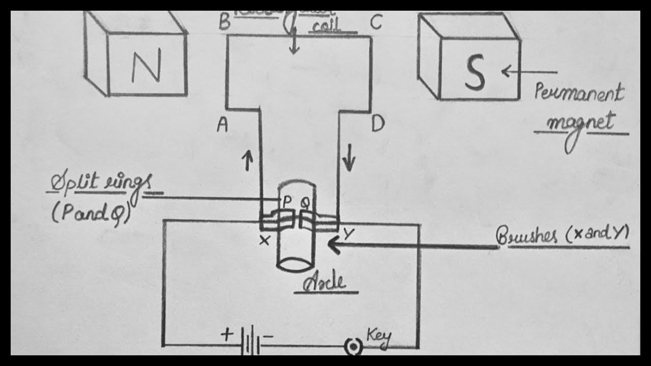How To Draw Electric Motor || Diagram For Cl 10th || Electric Motor Electric Drawing on american family drawing, structural drawing, pressure drawing, architectural drawing, thin body drawing, plot plan, cooperative drawing, set square, flying v drawing, engineering drawing, mechanical systems drawing, working drawing, guide to drawing, site plan, exploded view drawing, blower fan drawing, civil drawing, gasoline drawing, chainlink drawing, shop drawing, plushie drawing, patent drawing, plug in drawing, hrsg drawing, plumbing drawing, launch pad drawing, technical drawing, oil drawing, cad drafter, drawing board, laundry machine drawing, drafting machine, cargo drawing, compact drawing, artificial drawing, classical drawing, technical lettering, ventilation drawing, floor plan,
