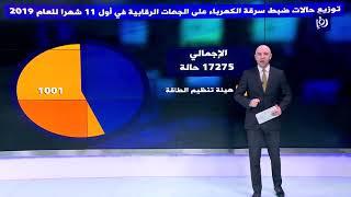تراجع حالات سرقة الكهرباء في الأردن خلال أول 11 شهرا من العام الحالي - (2-12-2019)