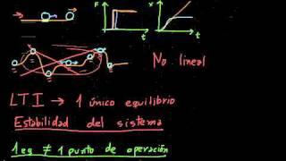 Estabilidad de un sistema LTI