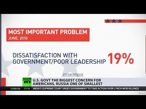 Poll: Russia one of the least important issues for Americans