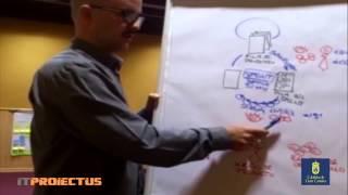 Metodologías ágiles de Dirección de Proyectos - Scrum
