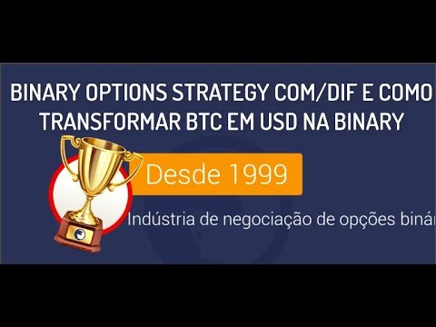 How to Trade Bitcoin Binary Options | Binary Trading