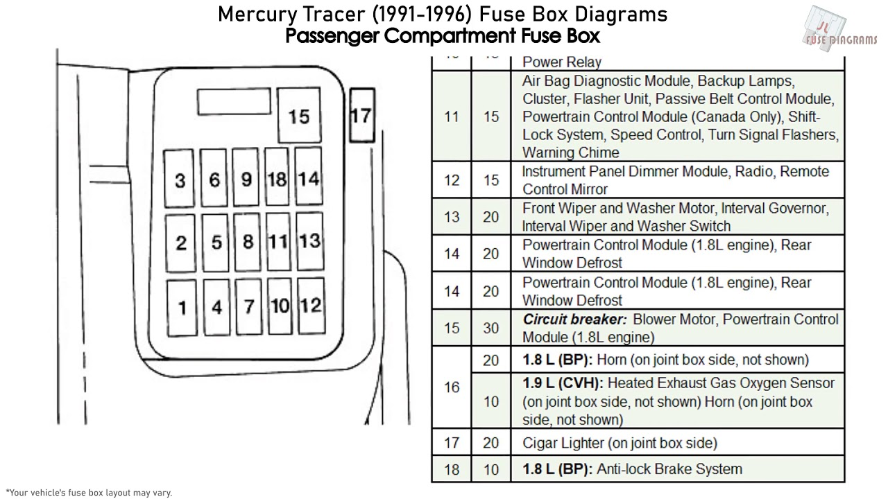 [DIAGRAM_38EU]  Mercury Tracer (1991-1996) Fuse Box Diagrams - YouTube | 1993 Mercury Tracer Fuse Box |  | YouTube