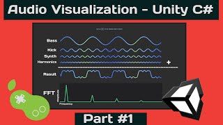 Audio Visualization - Unity/C# Tutorial [Part 1 - FFT/Spectrum Theory]