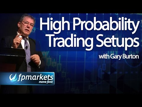 High Probability Trading Setups for Long & Short Positions - 60 Day High, 60 Day Low