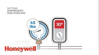 Setting Superheat and Subcooling for Refrigerants | Honeywell Refrigerants