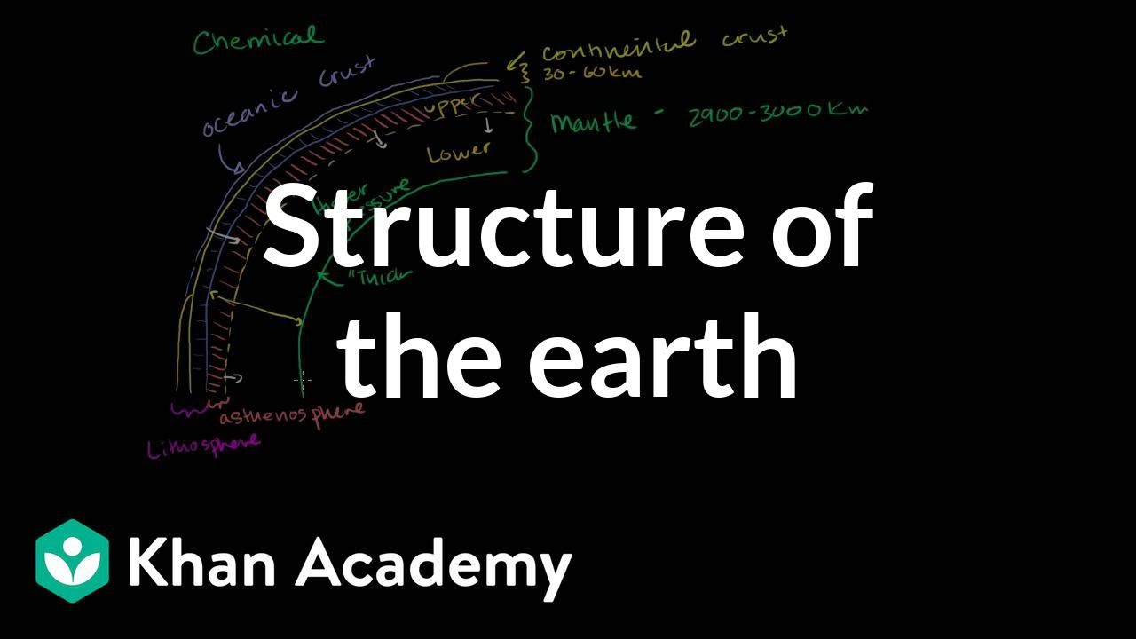 medium resolution of Structure of the earth (video)   Khan Academy