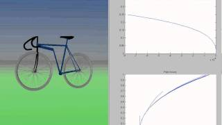 Learning to ride a bicycle with reinforcement learning