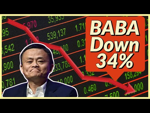AliBaba (BABA) Stock Down 34% - Time To Buy BABA Stock @ $209 Or Wait?