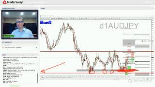 Forex Trading Strategy Webinar Video For Today: (LIVE TUESDAY JULY 17, 2018)