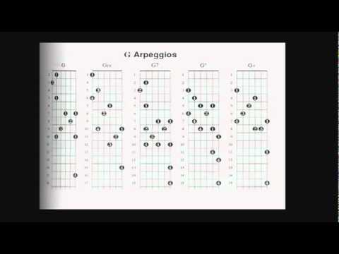 Mel Bays Complete Book Of Guitar Chords Scales And Arpeggios Youtube