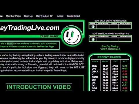 Lsn stock option trading