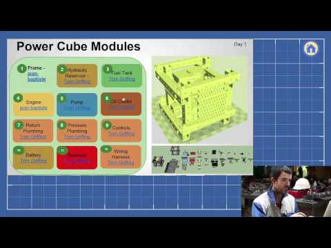 Power Cube - Basic Theory by Open Source Ecology